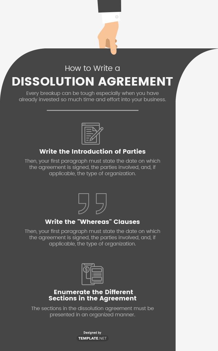 dissolution agreement template