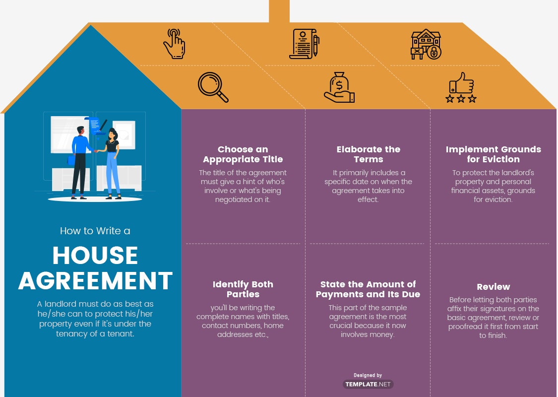 house Agreement template