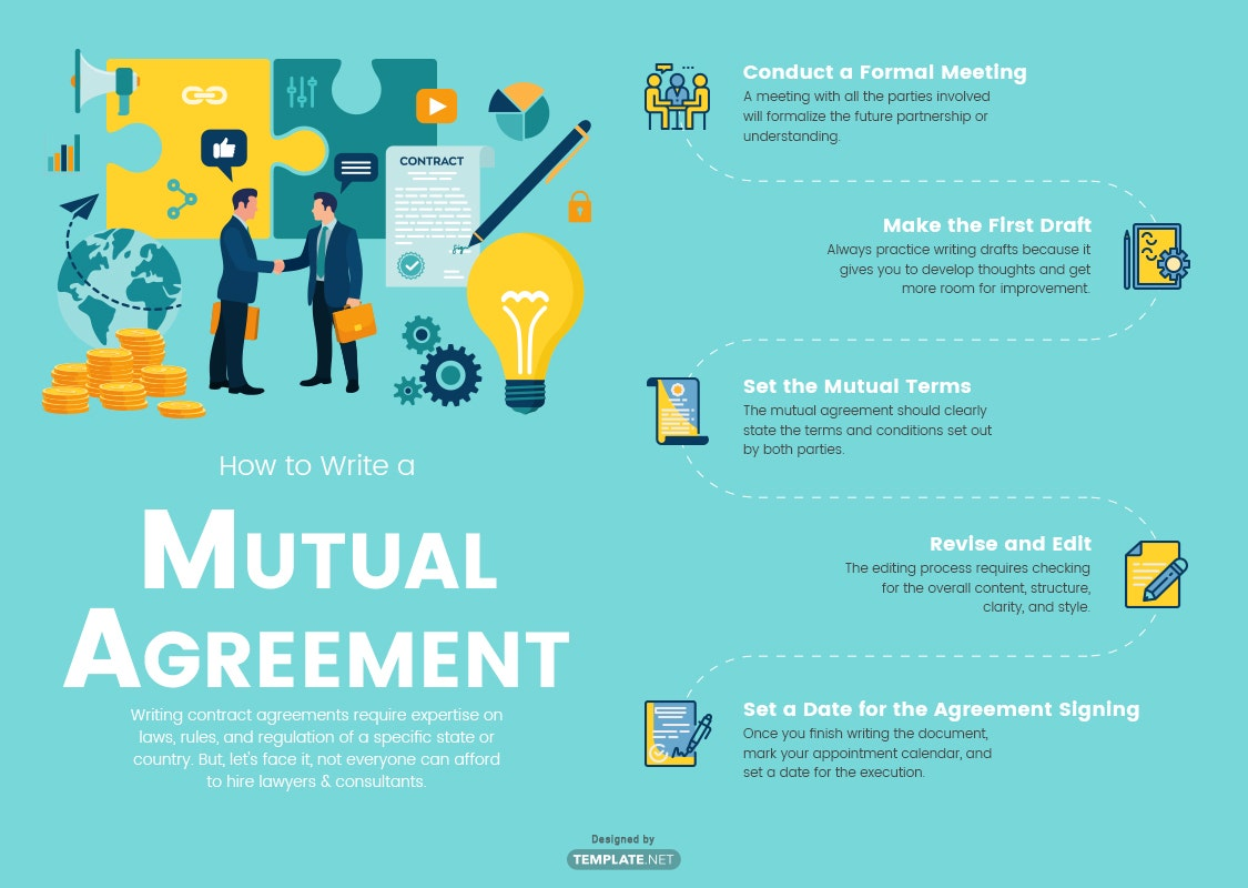 mutual agreement template