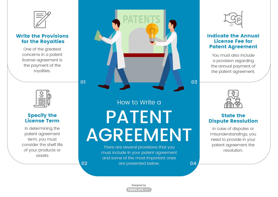 how to write a patent agreement