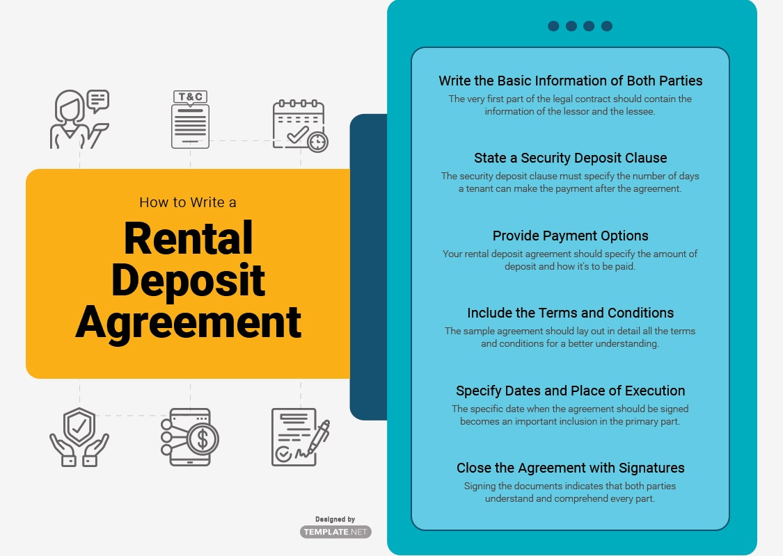 rental deposit agreement template