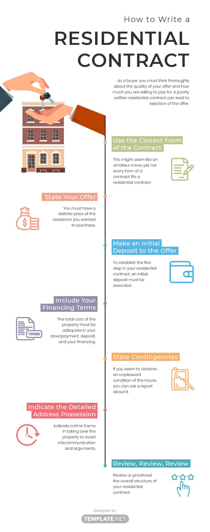 residential contract template