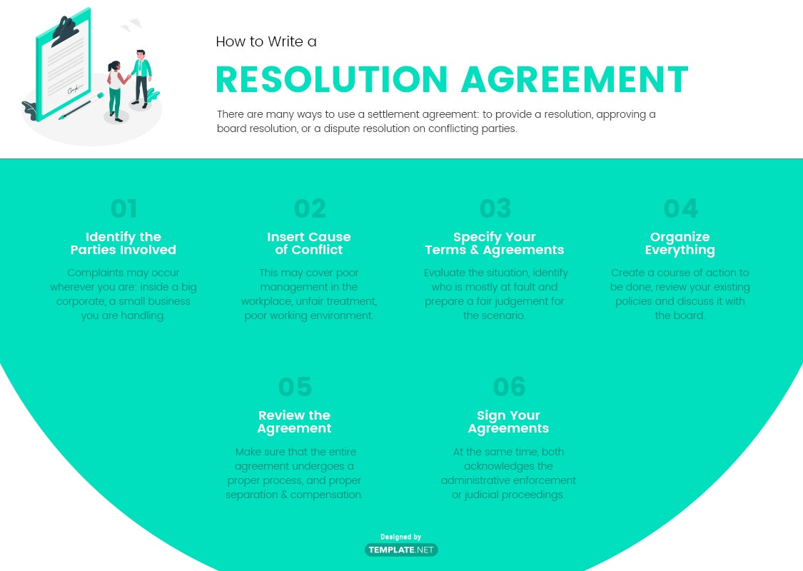 resolution agreement template