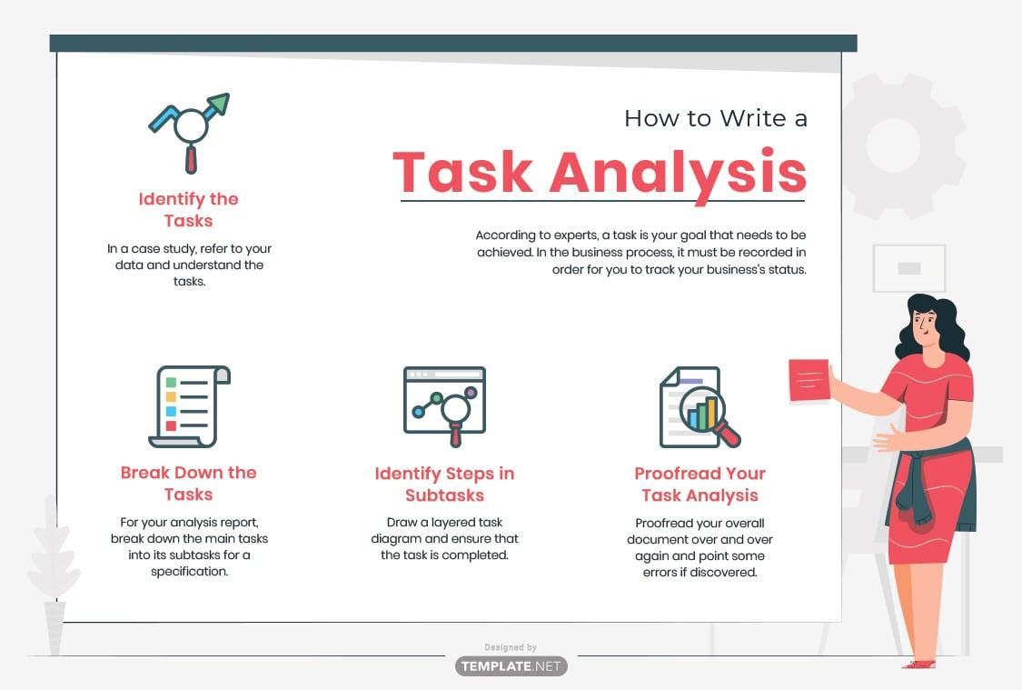 task analysis template