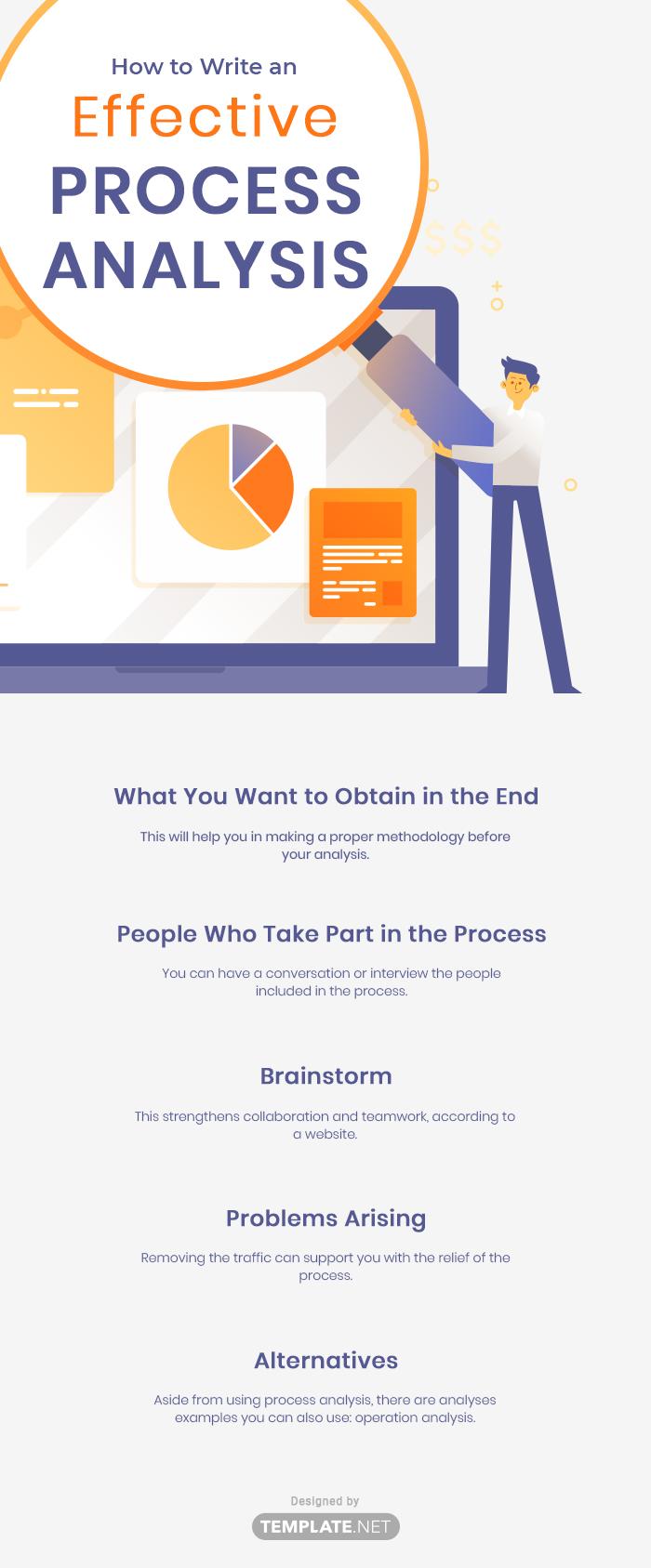 process analysis template