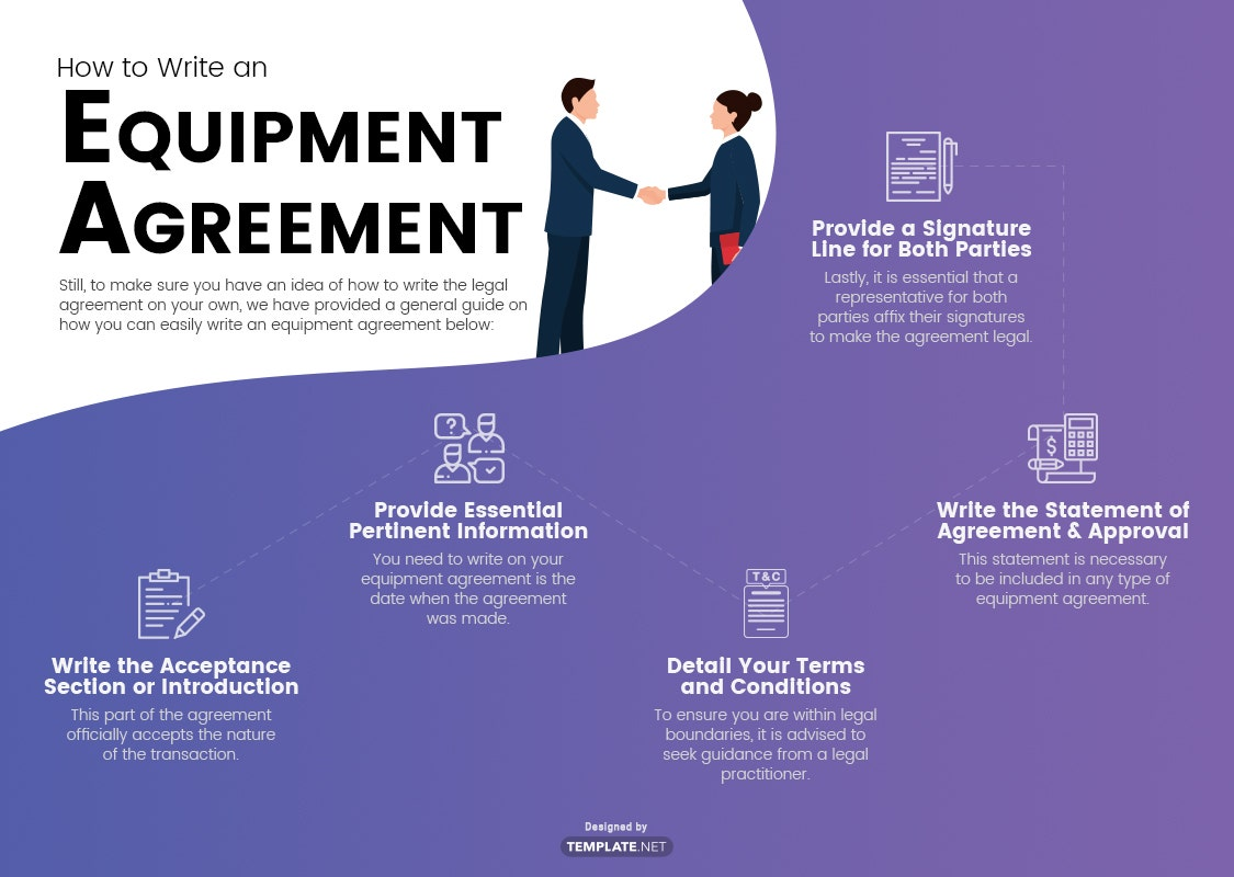 equipment agreement template