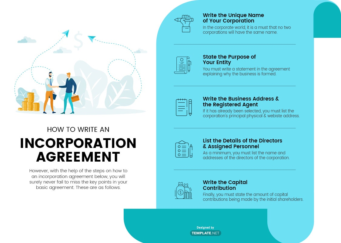 incorporation agreement template