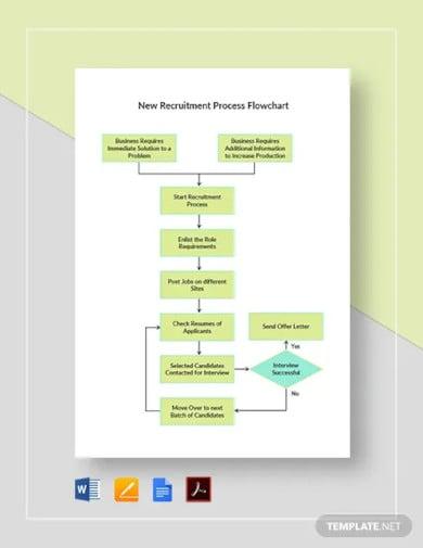 new recruitment process flowchart template