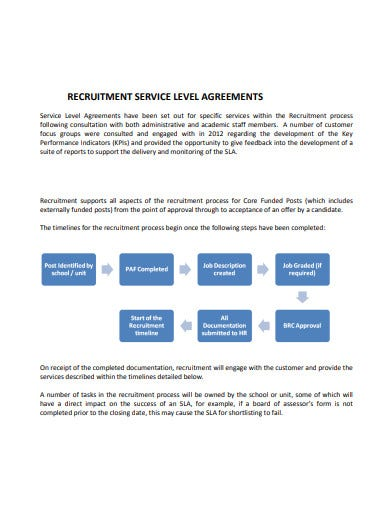 recruiting service level agreement posts