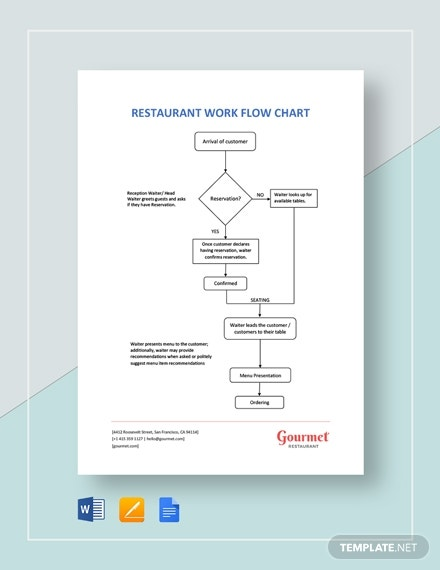 restaurant work flow chart