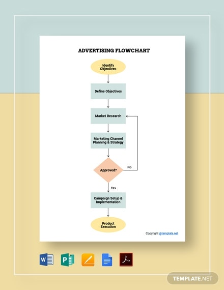 sample advertising flowchart