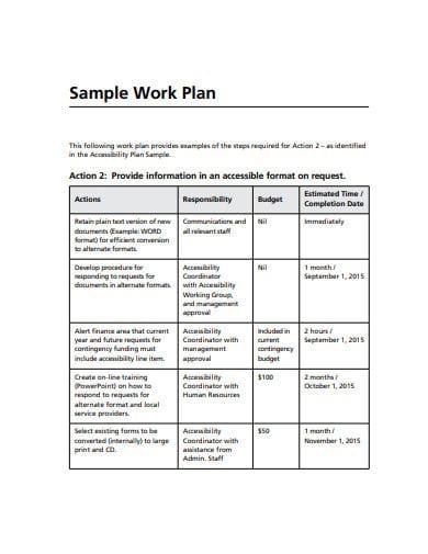 sample training work plan format