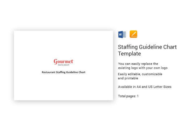 staffing guideline chart template