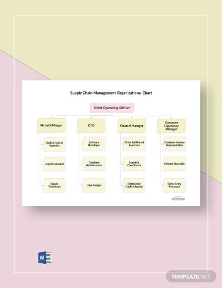supply chain management organizational chart1