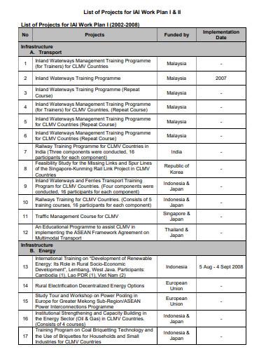 training program work plan template