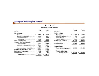 balance sheet sample page 001