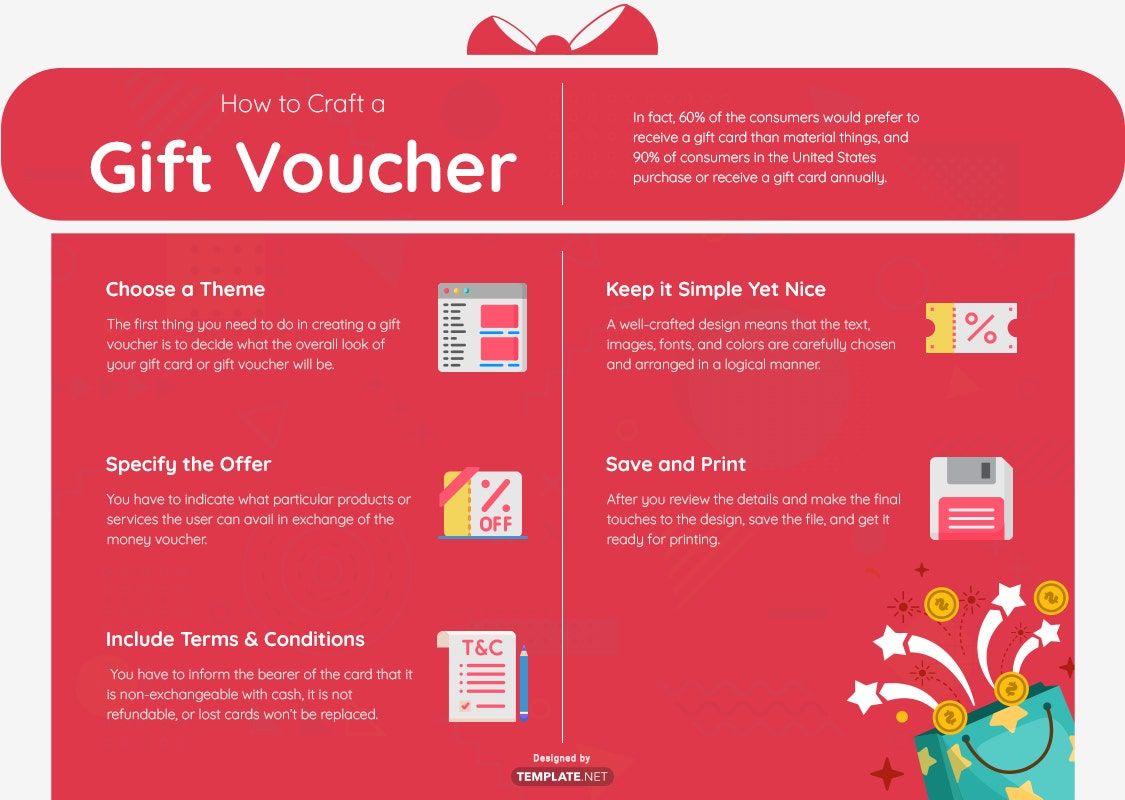 how to craft a gift voucher
