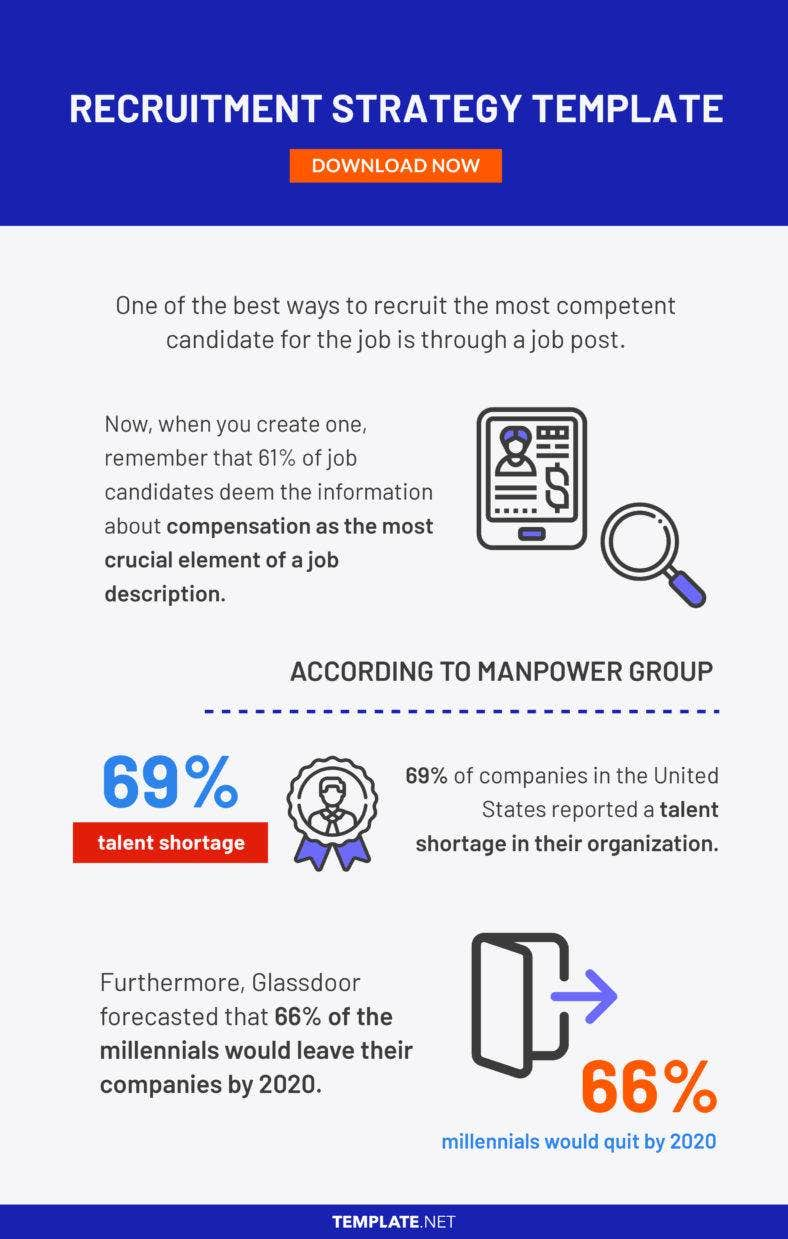 recruitment strategy template 788x1239