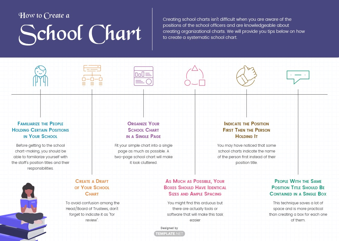 school chart template