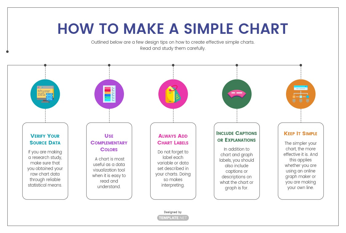 how to make a simple chart