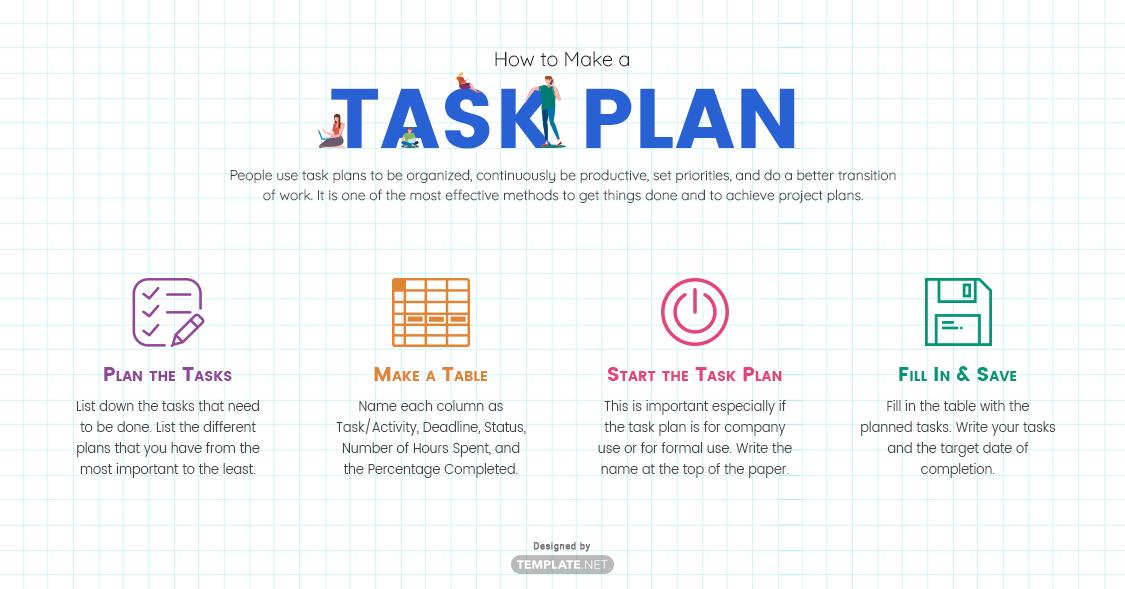 task plan template