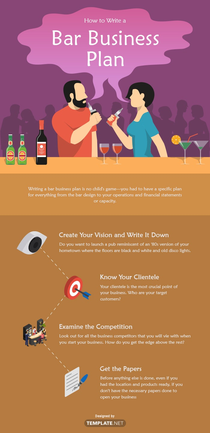 how to write a bar business plan