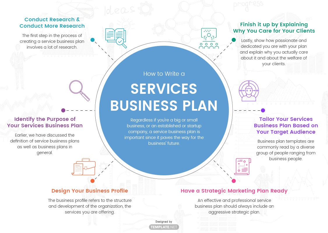 services business plan template