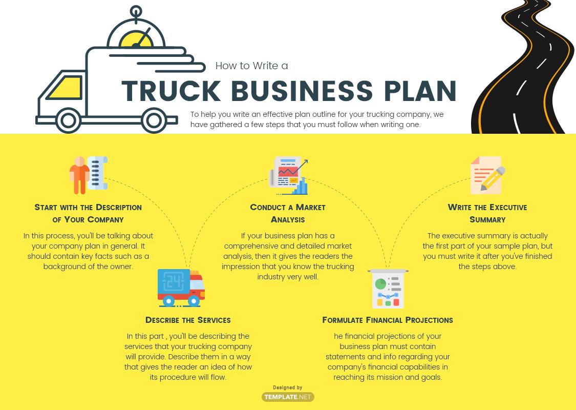 truck business plan template