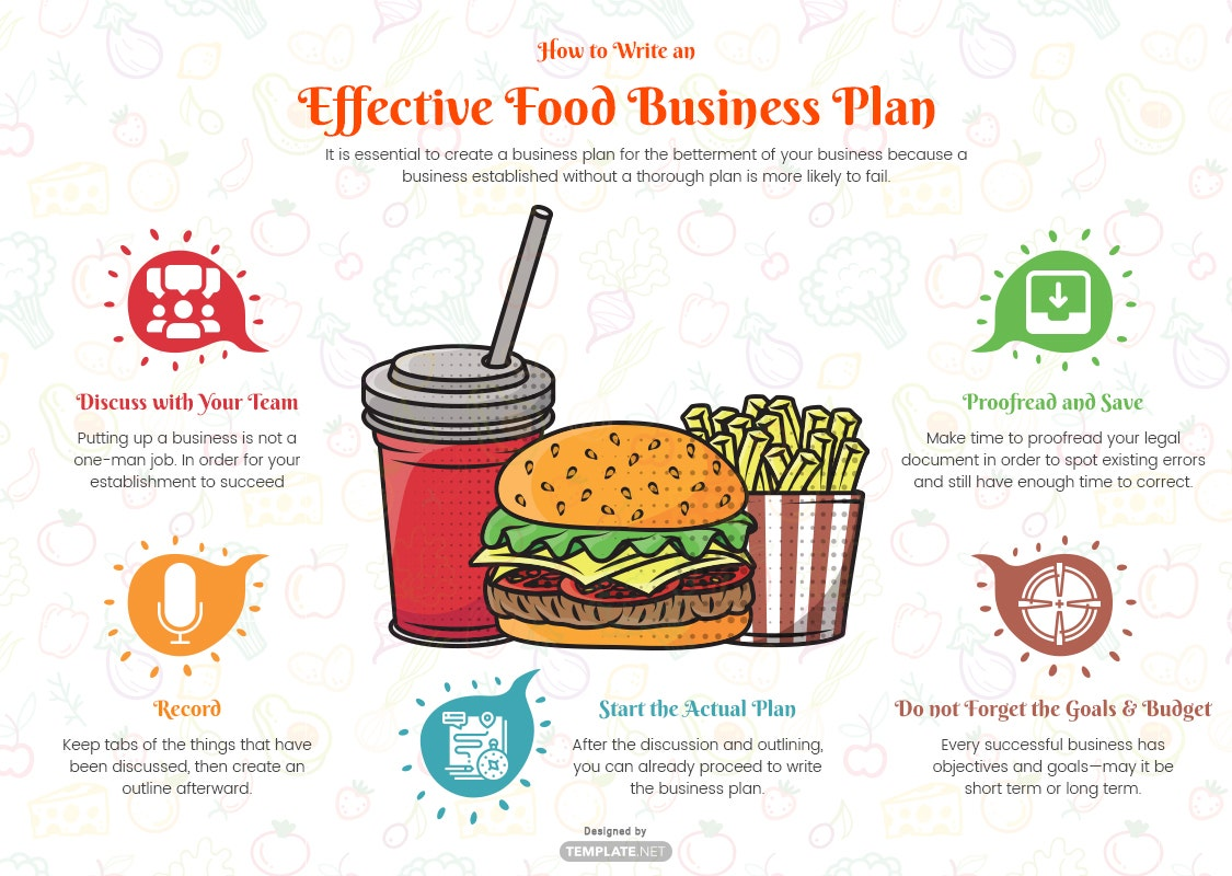 food business plan template