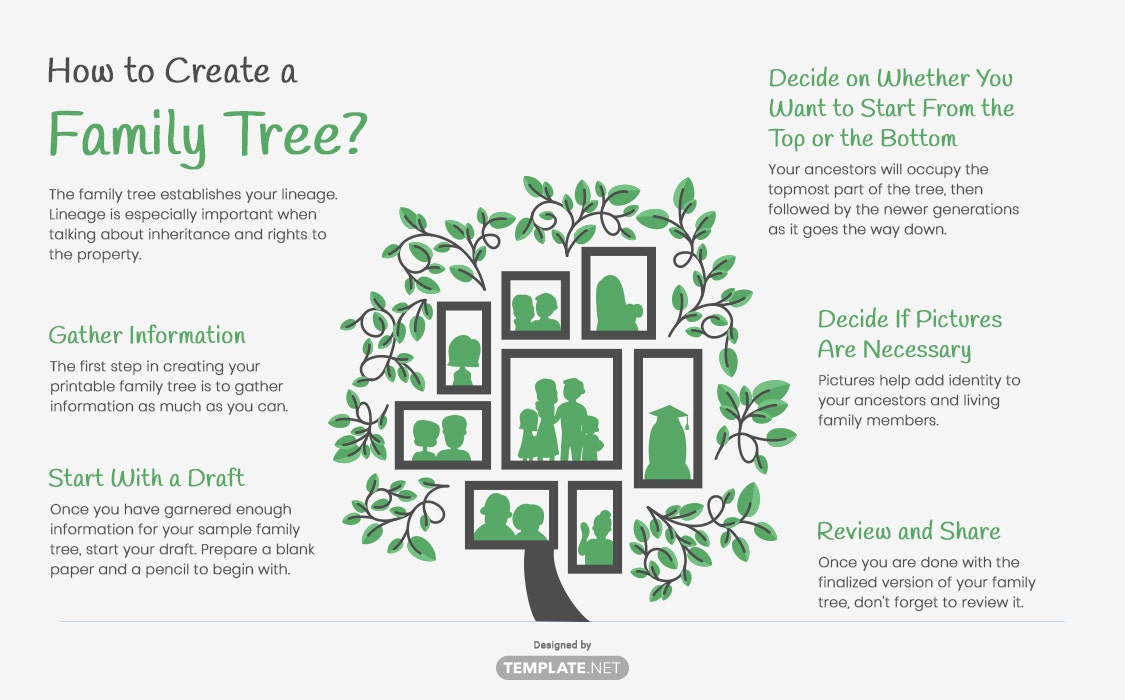 how to create a family tree?
