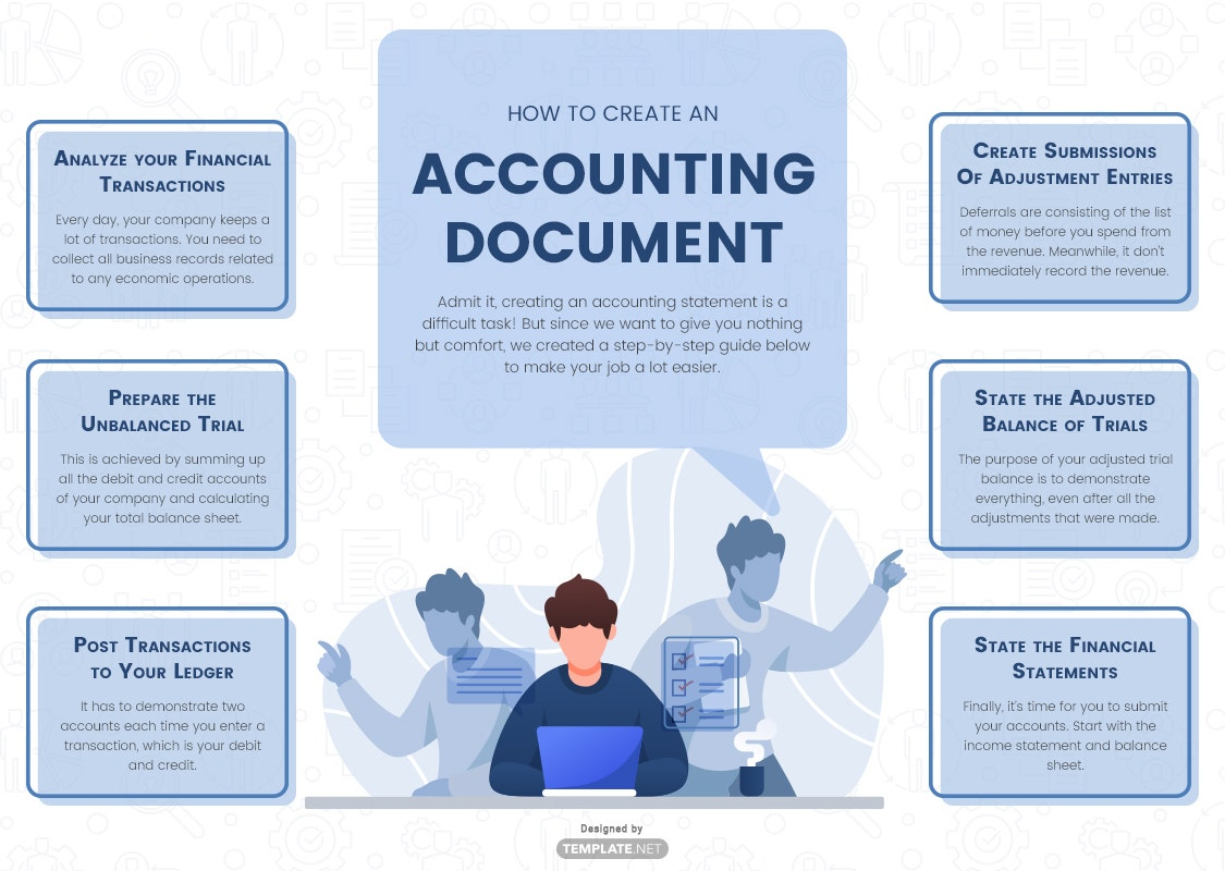 how to create an accounting document