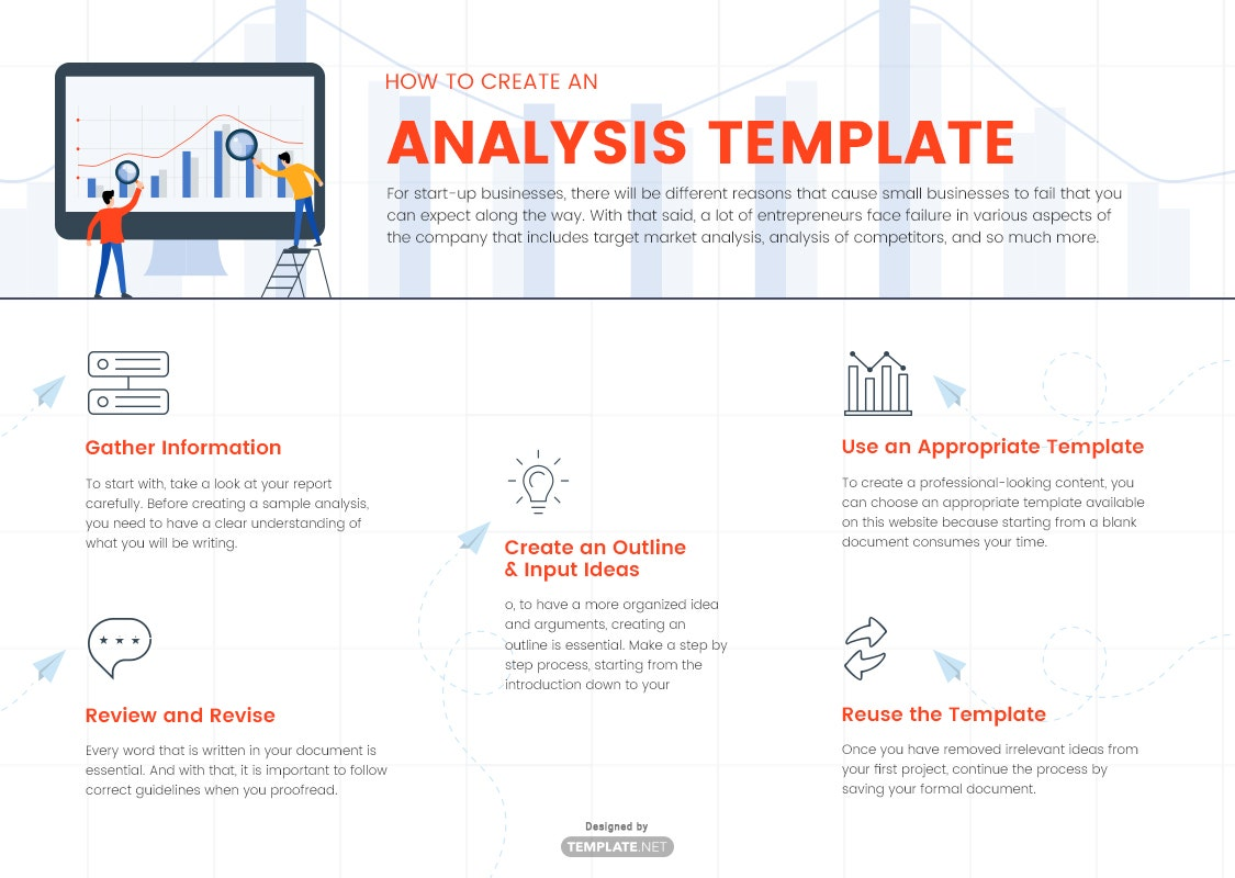 how to create an analysis template