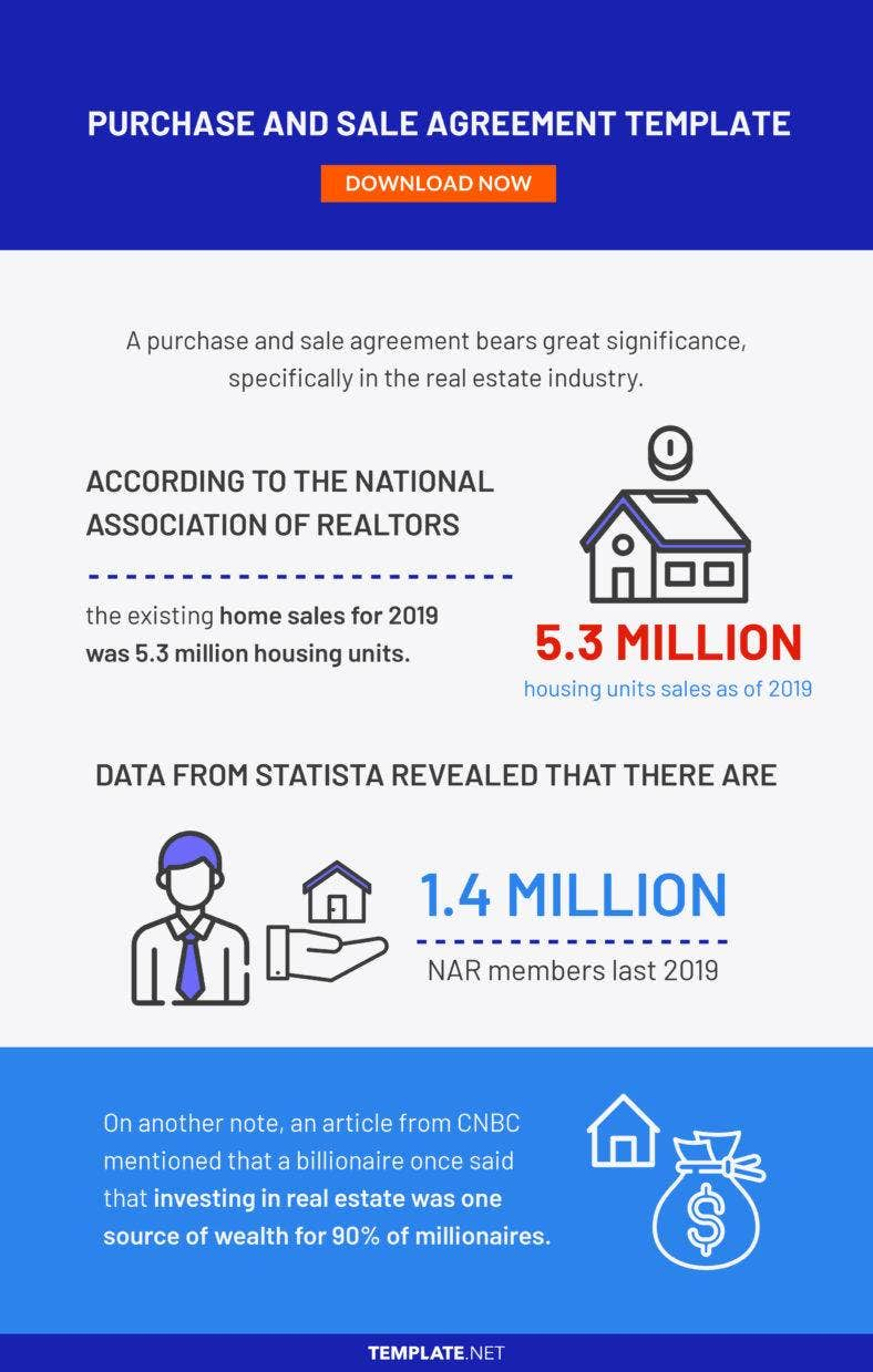 purchase and sale agreement template 788x1239