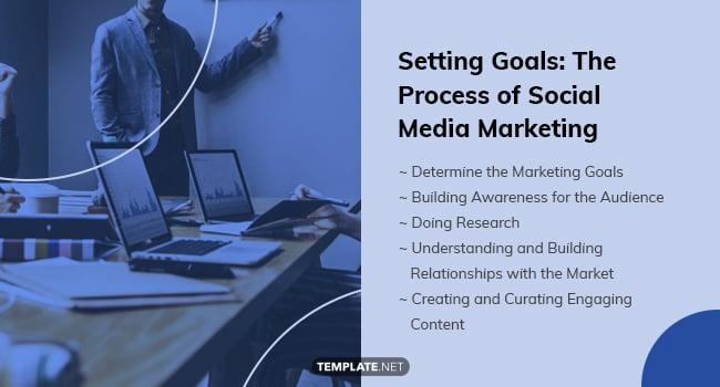 setting goals the process of social media marketing