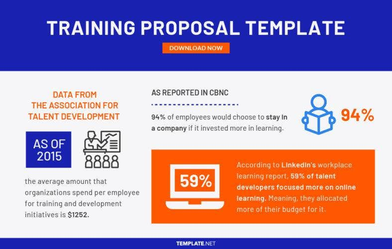 training proposal template 788x501