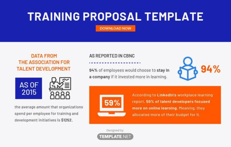 training proposal template1 788x501