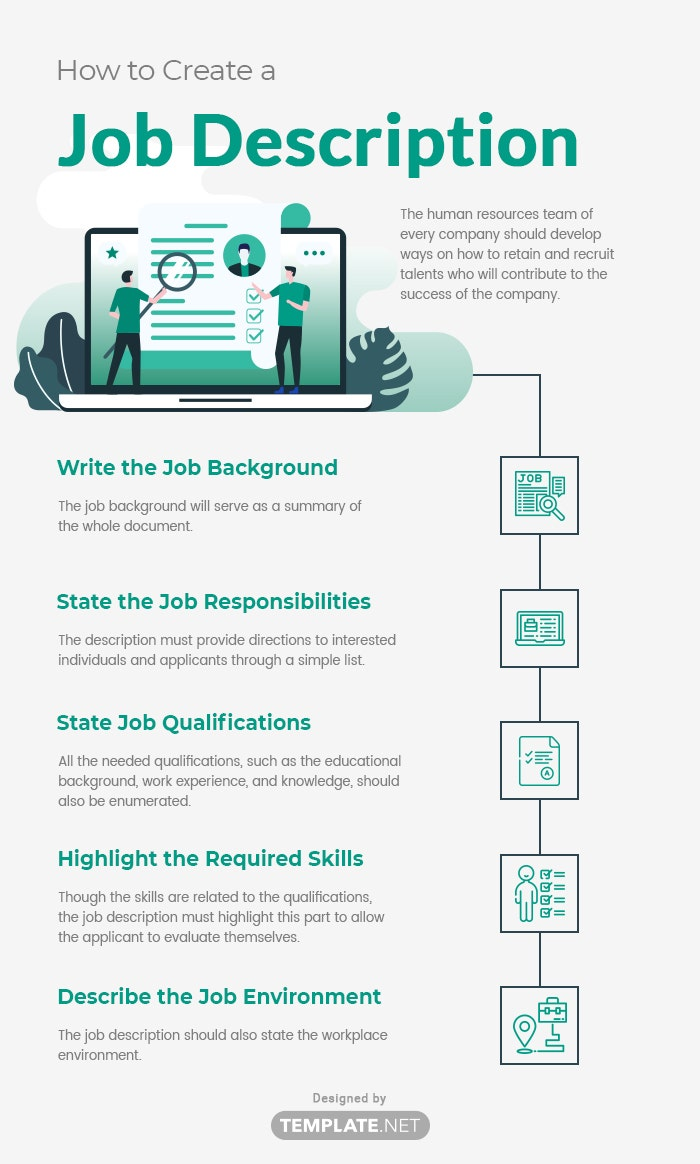 how to create a job description