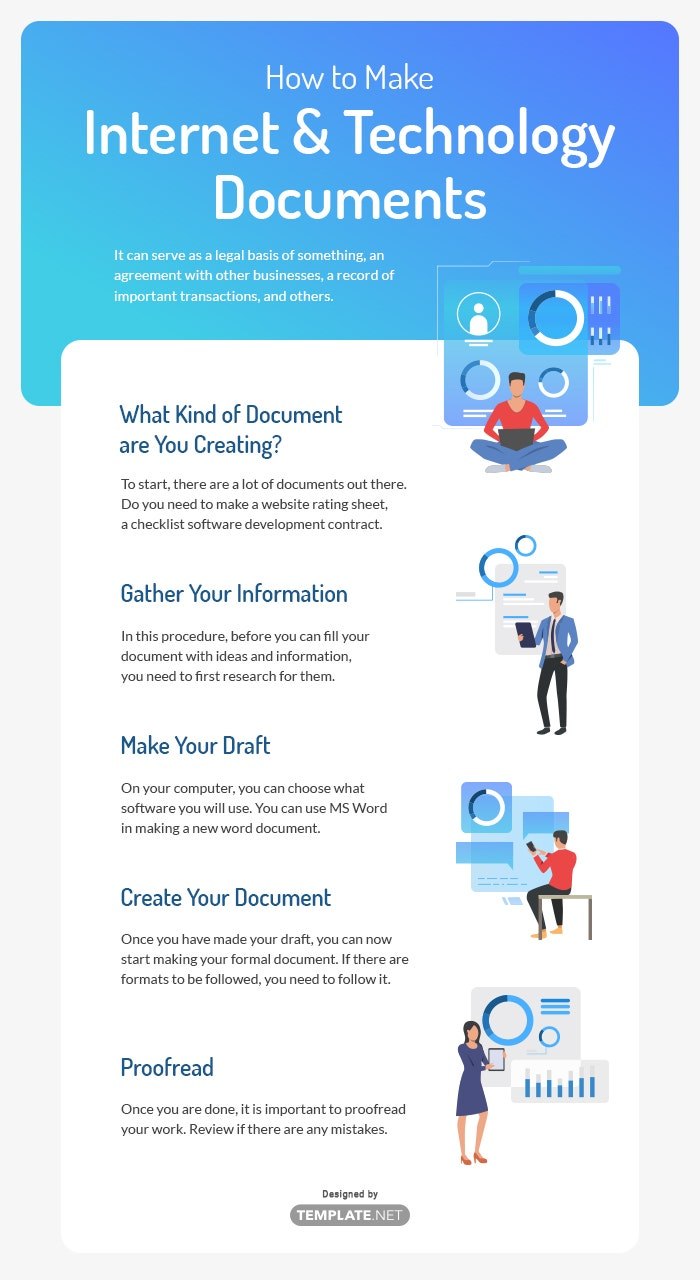 how to make internet & technology documents