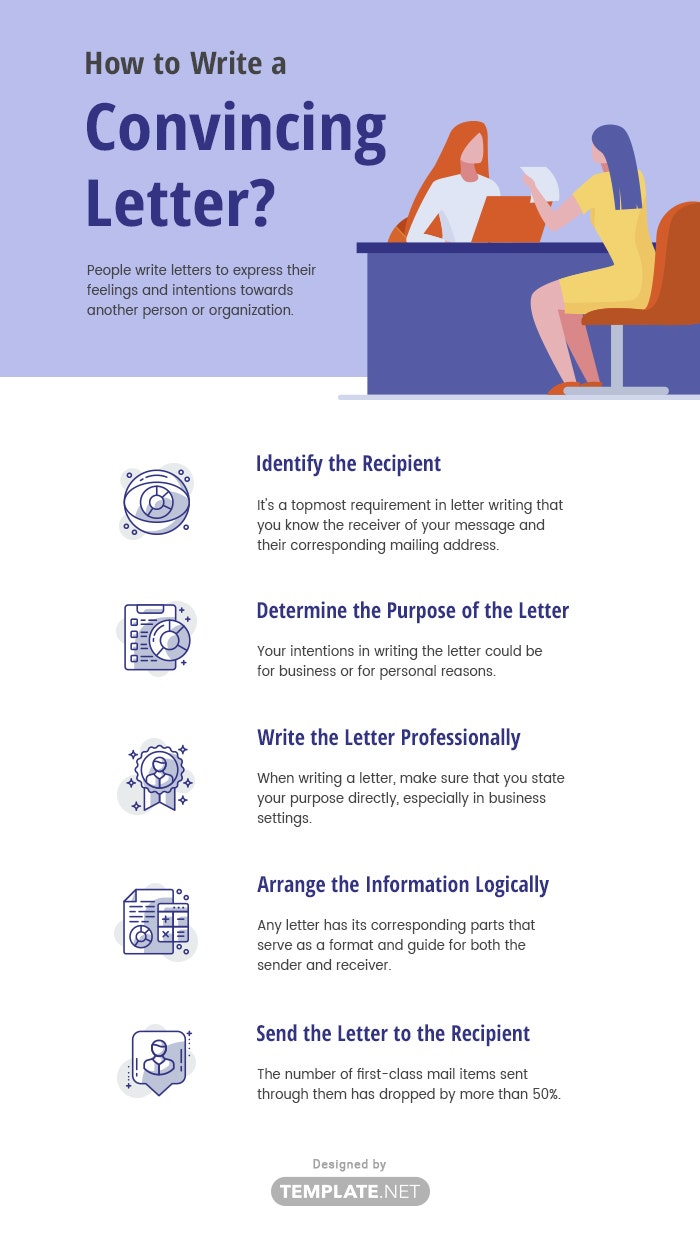 how to write a convincing letter?