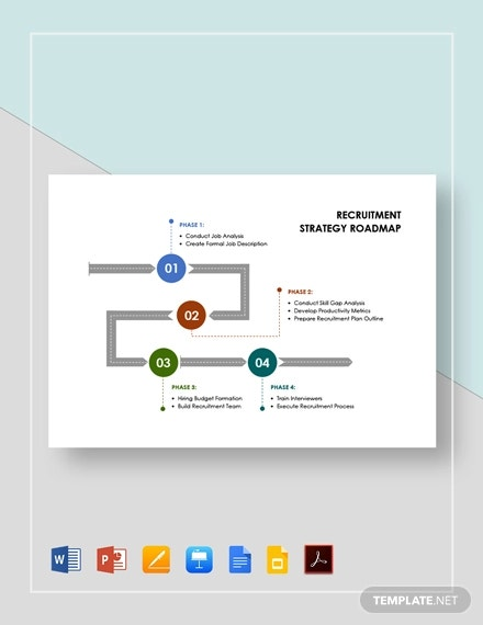 recruitment strategy roadmap template