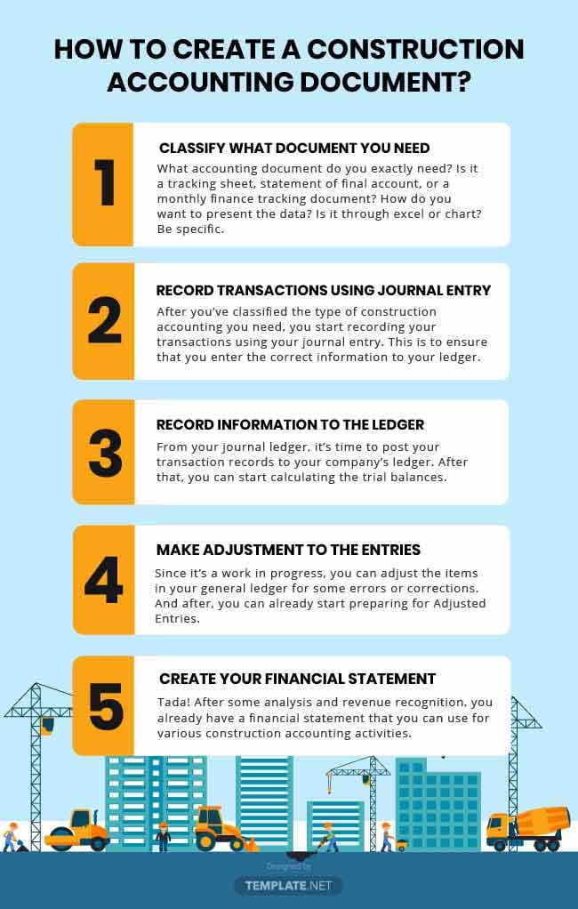 construction accounting template