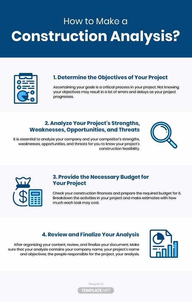 construction analysis template