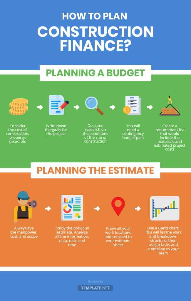 construction finance template