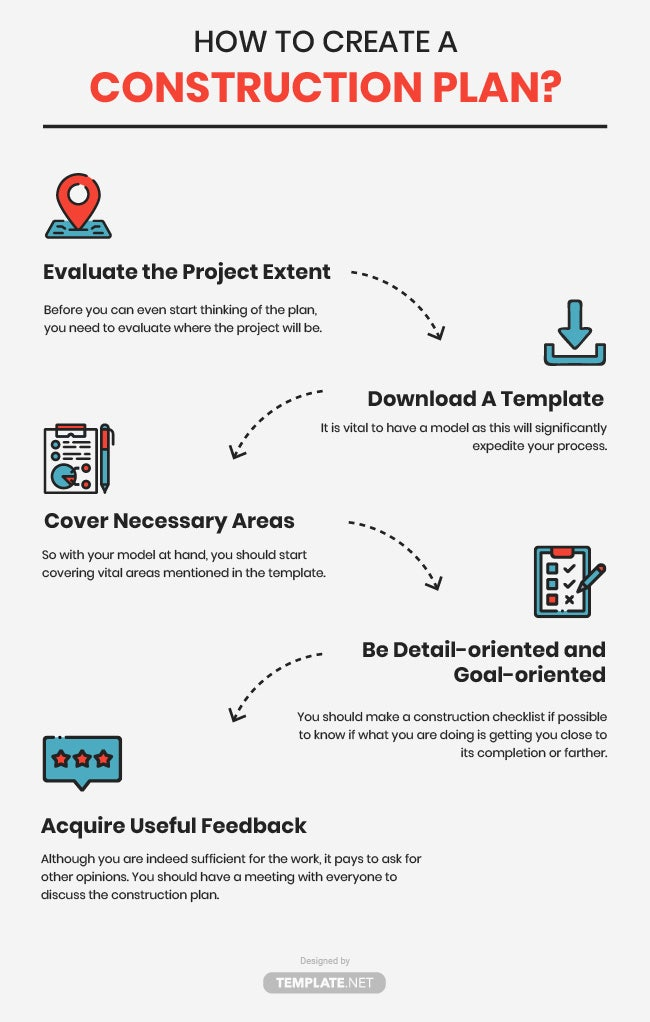 construction plan template