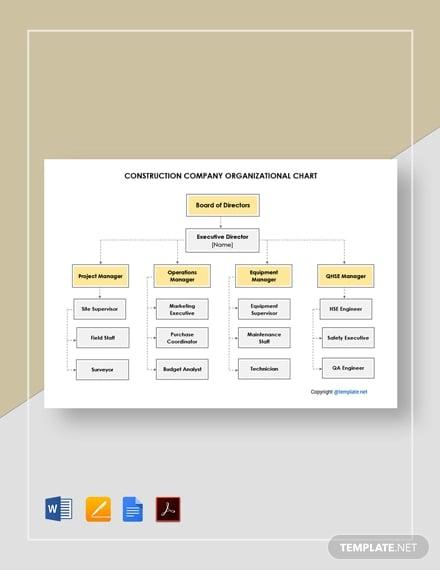 free construction company organizational chart template