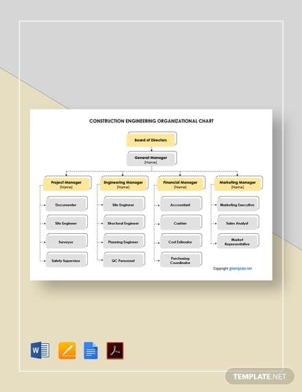 free construction engineering organizational chart template