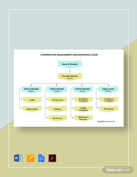 free construction management organizational chart template
