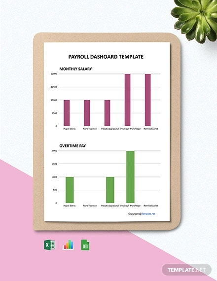 free payroll dashboard template