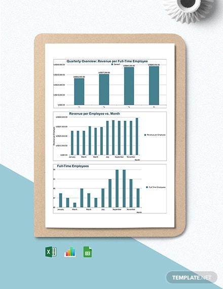 free revenue per full time employee dashboard template1