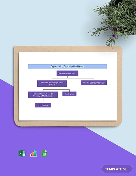 organization structure dashboard template
